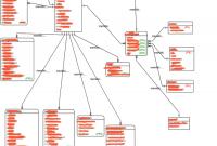 Source Code Aplikasi Tugas Akhir Buku Induk Siswa